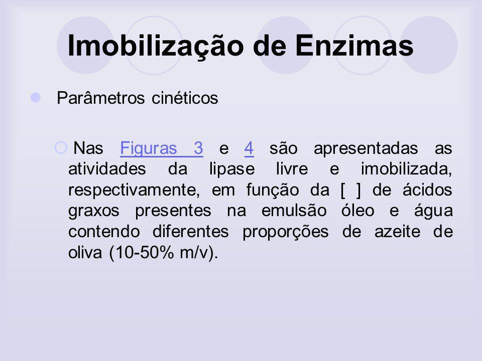 Imobilização de Enzimas Parâmetros cinéticos Nas Figuras 3 e 4 são apresentadas as atividades da lipase livre e imobilizada, respectivamente, em funçã