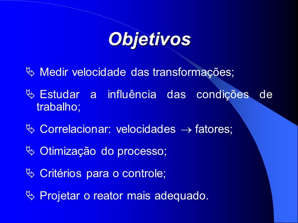 Objetivos Medir velocidade das transformações; Estudar a influência das condições de trabalho; Correlacionar: velocidades fatores; Otimização do proce