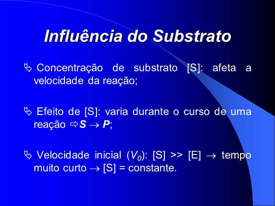 Influência do Substrato Concentração de substrato [S]: afeta a velocidade da reação; Efeito de [S]: varia durante o curso de uma reação S P; Velocidad