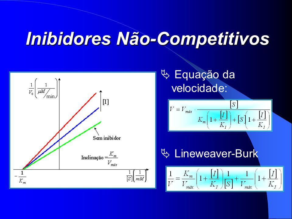 Inibidores Não-Competitivos Equação da velocidade: Lineweaver-Burk
