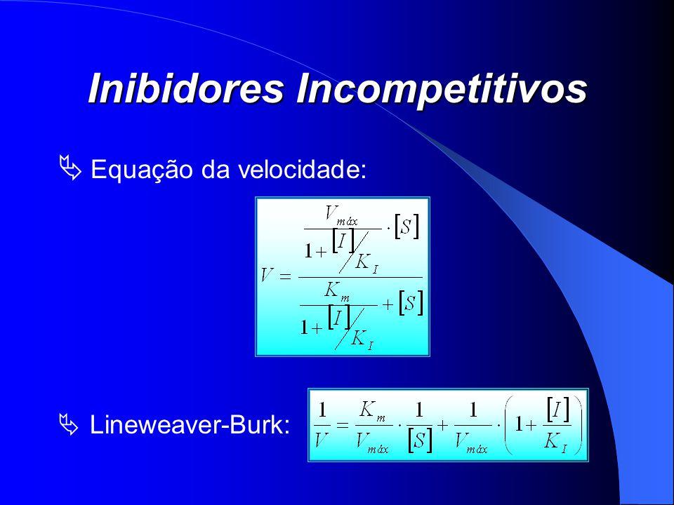 Inibidores Incompetitivos Equação da velocidade: Lineweaver-Burk: