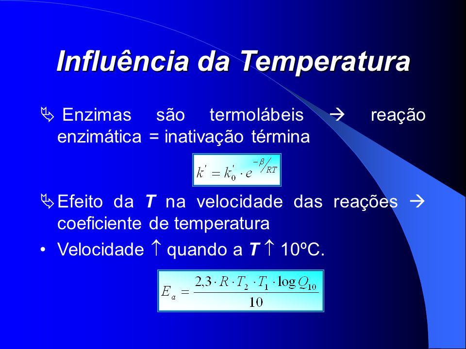 Influência da Temperatura Enzimas são termolábeis reação enzimática = inativação términa Efeito da T na velocidade das reações coeficiente de temperat