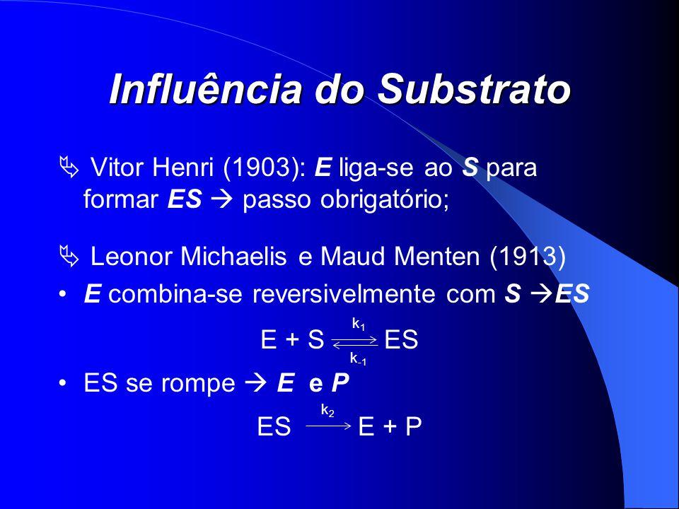 Influência do Substrato Vitor Henri (1903): E liga-se ao S para formar ES passo obrigatório; Leonor Michaelis e Maud Menten (1913) E combina-se revers