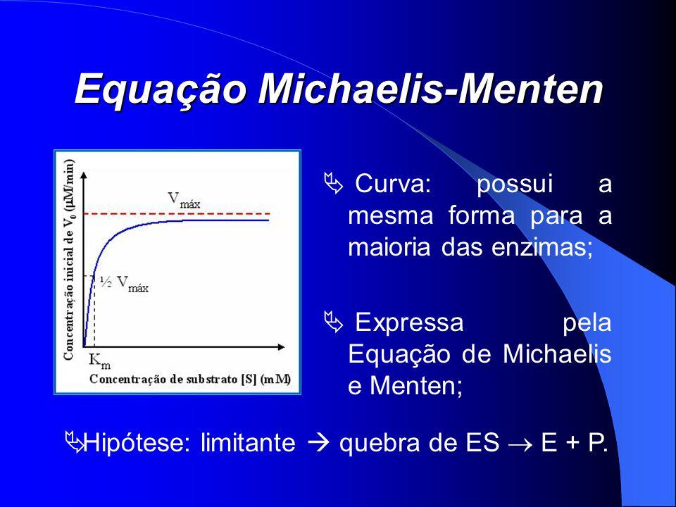 Equação Michaelis-Menten Curva: possui a mesma forma para a maioria das enzimas; Expressa pela Equação de Michaelis e Menten; Hipótese: limitante queb