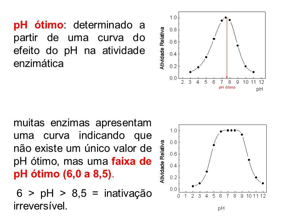 pH ótimo: determinado a partir de uma curva do efeito do pH na atividade enzimática muitas enzimas apresentam uma curva indicando que não existe um ún