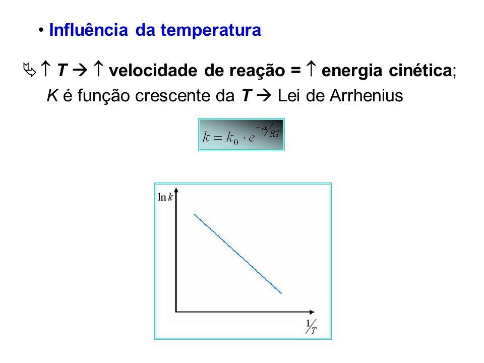 T velocidade de reação = energia cinética; K é função crescente da T Lei de Arrhenius Influência da temperatura