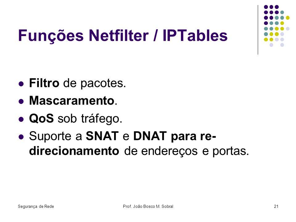Segurança de RedeProf. João Bosco M. Sobral21 Funções Netfilter / IPTables Filtro de pacotes. Mascaramento. QoS sob tráfego. Suporte a SNAT e DNAT par