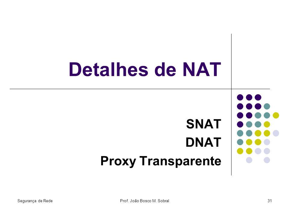 Segurança de RedeProf. João Bosco M. Sobral31 Detalhes de NAT SNAT DNAT Proxy Transparente