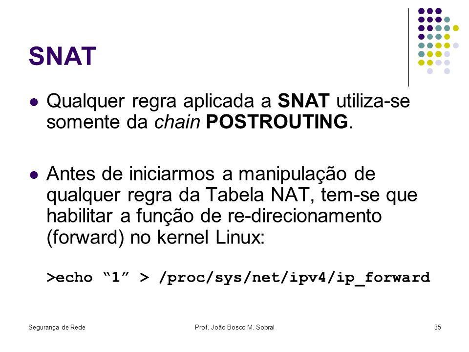 Segurança de RedeProf. João Bosco M. Sobral35 SNAT Qualquer regra aplicada a SNAT utiliza-se somente da chain POSTROUTING. Antes de iniciarmos a manip