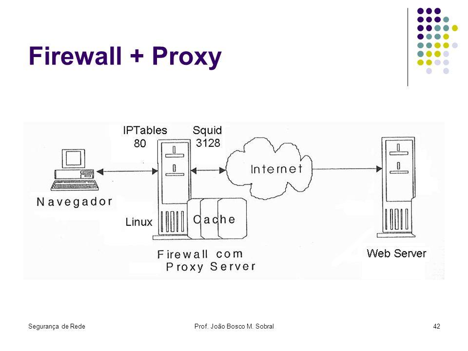Segurança de RedeProf. João Bosco M. Sobral42 Firewall + Proxy