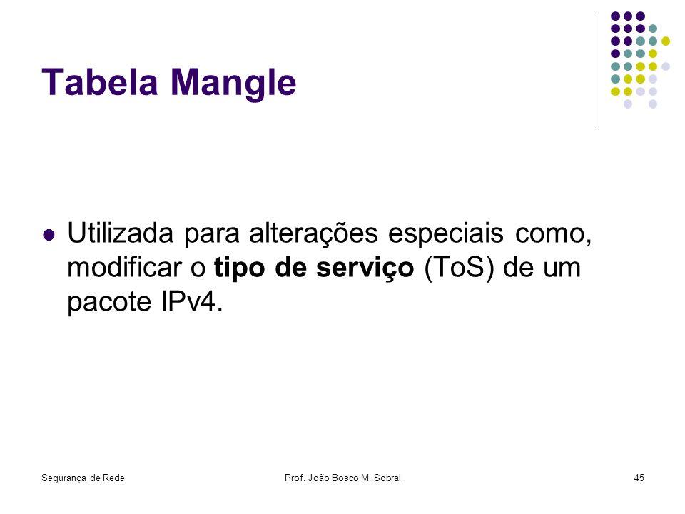 Segurança de RedeProf. João Bosco M. Sobral45 Tabela Mangle Utilizada para alterações especiais como, modificar o tipo de serviço (ToS) de um pacote I
