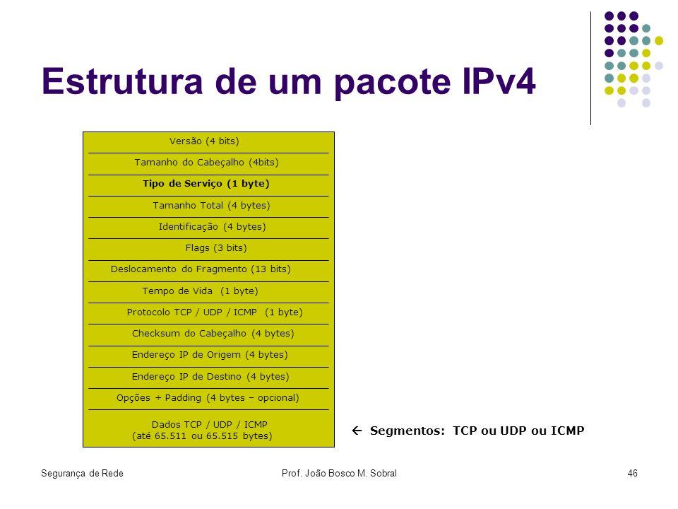 Segurança de RedeProf. João Bosco M. Sobral46 Estrutura de um pacote IPv4 Versão (4 bits) Tamanho do Cabeçalho (4bits) Tipo de Serviço (1 byte) Tamanh
