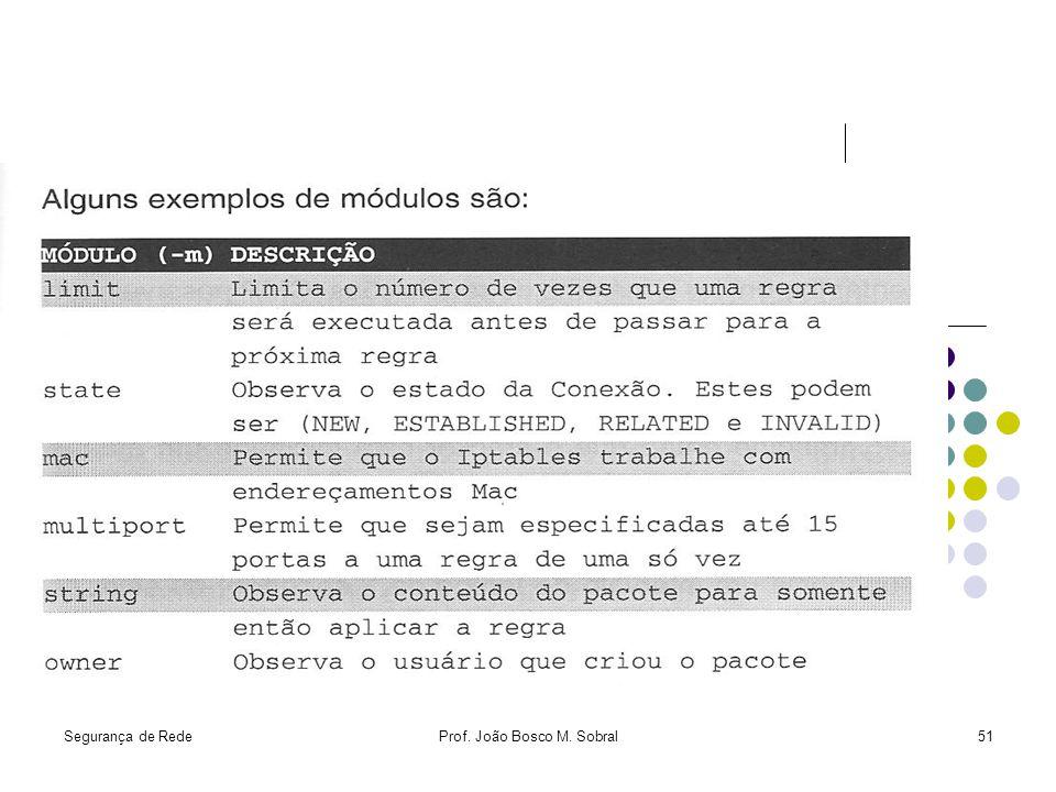 Segurança de RedeProf. João Bosco M. Sobral51 Módulos IPTables
