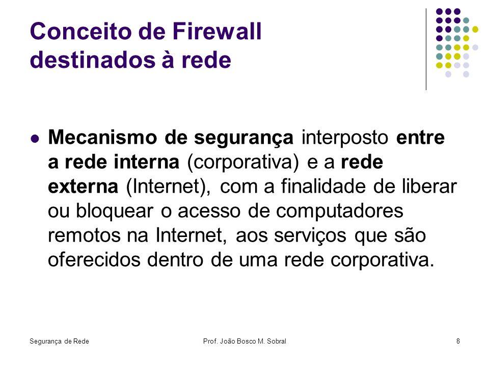 Segurança de RedeProf. João Bosco M. Sobral8 Conceito de Firewall destinados à rede Mecanismo de segurança interposto entre a rede interna (corporativ