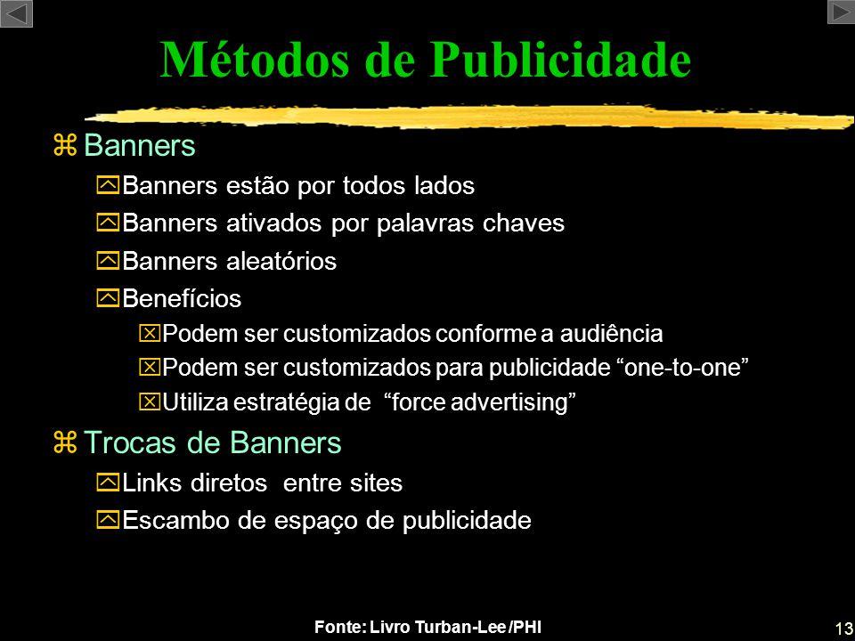13 Fonte: Livro Turban-Lee /PHI Métodos de Publicidade zBanners yBanners estão por todos lados yBanners ativados por palavras chaves yBanners aleatóri