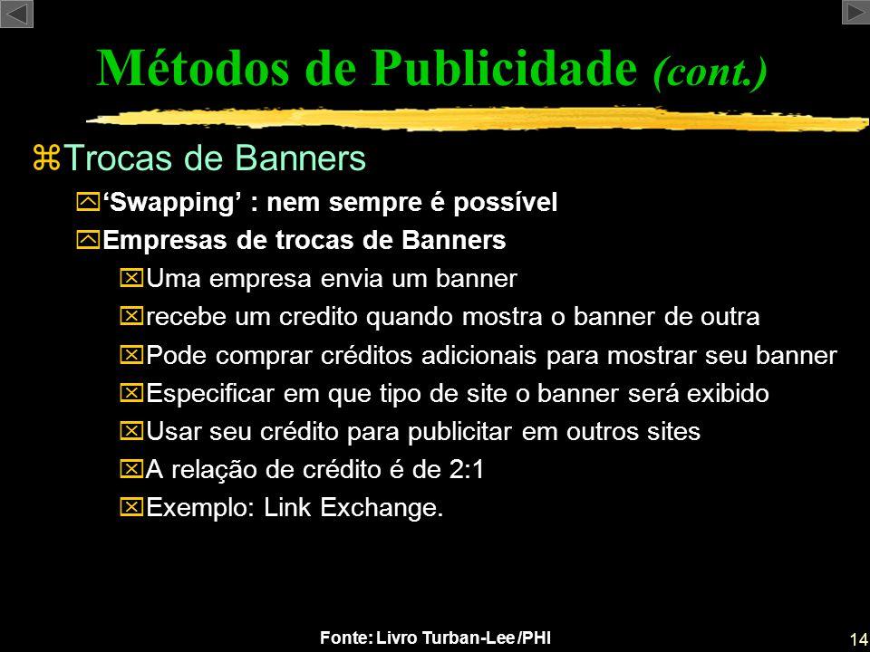 14 Fonte: Livro Turban-Lee /PHI zTrocas de Banners ySwapping : nem sempre é possível yEmpresas de trocas de Banners xUma empresa envia um banner xrece