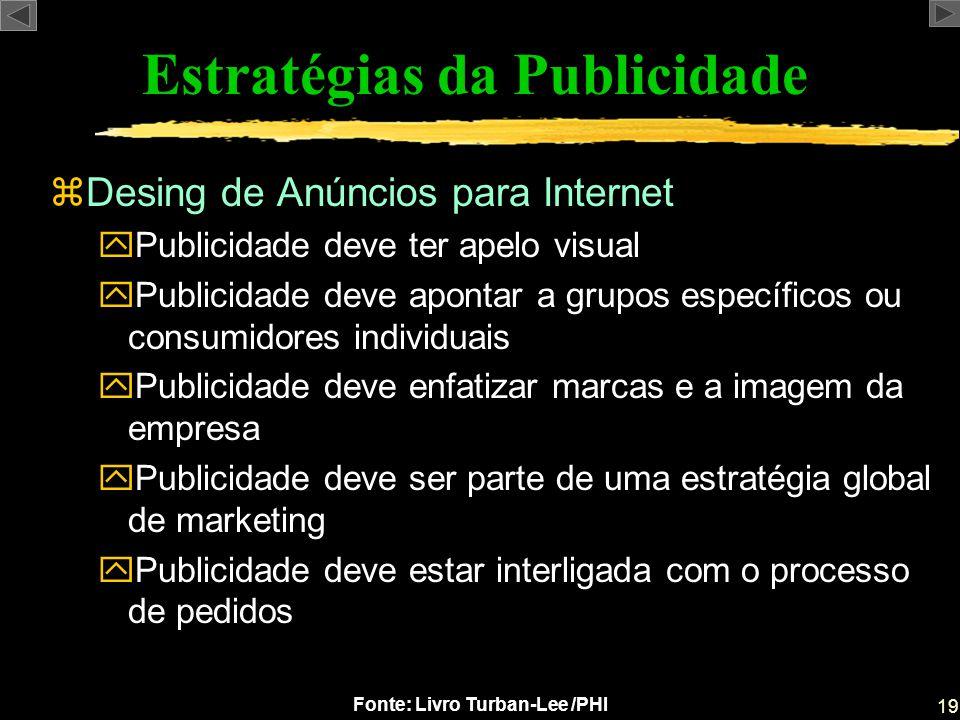 19 Fonte: Livro Turban-Lee /PHI Estratégias da Publicidade zDesing de Anúncios para Internet yPublicidade deve ter apelo visual yPublicidade deve apon