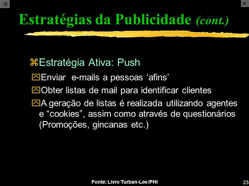 23 Fonte: Livro Turban-Lee /PHI zEstratégia Ativa: Push Estratégias da Publicidade (cont.) yEnviar e-mails a pessoas afins yObter listas de mail para