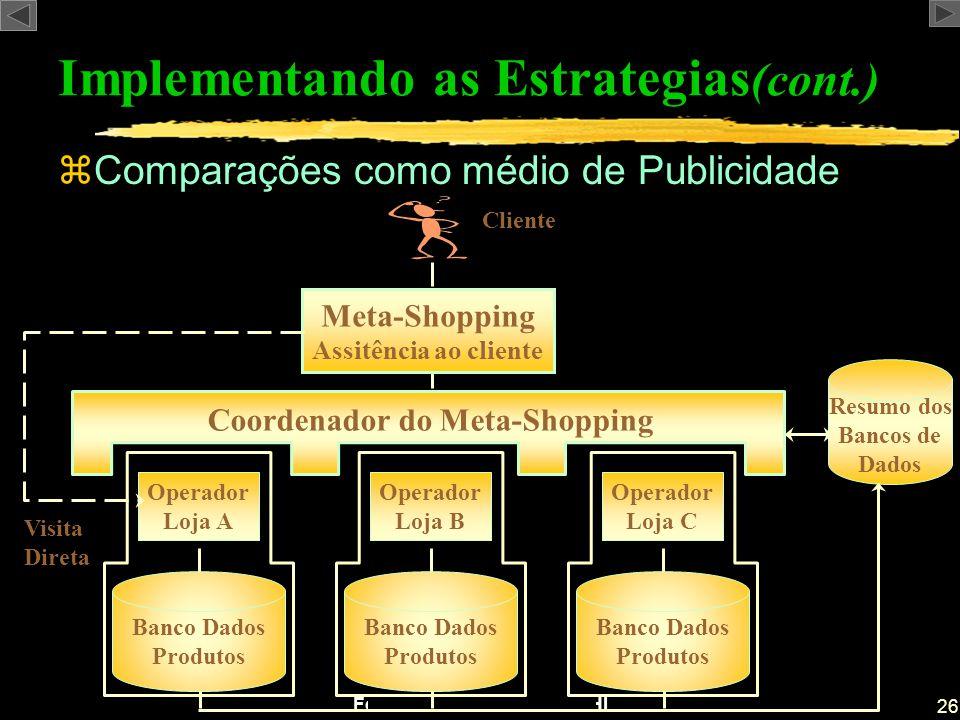 26 Fonte: Livro Turban-Lee /PHI Implementando as Estrategias (cont.) zComparações como médio de Publicidade Banco Dados Produtos Operador Loja A Banco