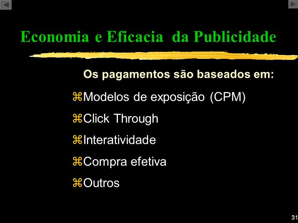 Economia e Eficacia da Publicidade zModelos de exposição (CPM) zClick Through zInteratividade zCompra efetiva zOutros 31 Os pagamentos são baseados em