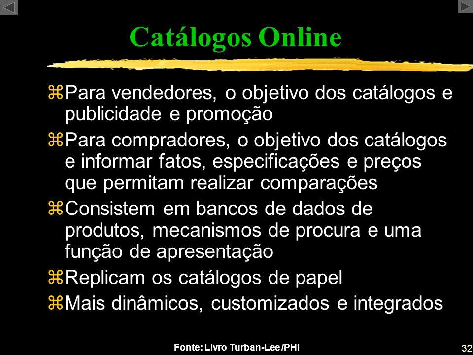 32 Fonte: Livro Turban-Lee /PHI Catálogos Online zPara vendedores, o objetivo dos catálogos e publicidade e promoção zPara compradores, o objetivo dos