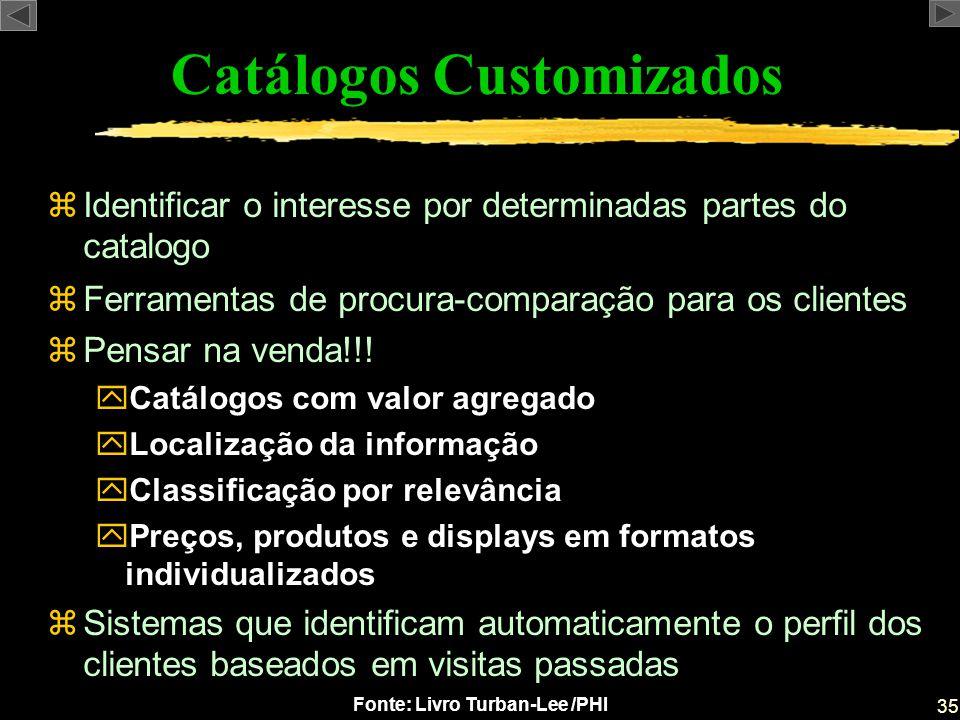 35 Fonte: Livro Turban-Lee /PHI Catálogos Customizados zIdentificar o interesse por determinadas partes do catalogo zFerramentas de procura-comparação