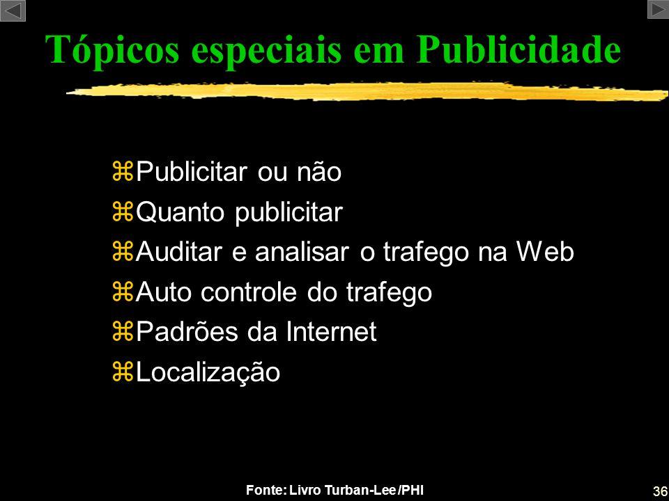 36 Fonte: Livro Turban-Lee /PHI Tópicos especiais em Publicidade zPublicitar ou não zQuanto publicitar zAuditar e analisar o trafego na Web zAuto cont
