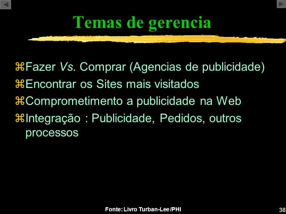 38 Fonte: Livro Turban-Lee /PHI Temas de gerencia zFazer Vs. Comprar (Agencias de publicidade) zEncontrar os Sites mais visitados zComprometimento a p