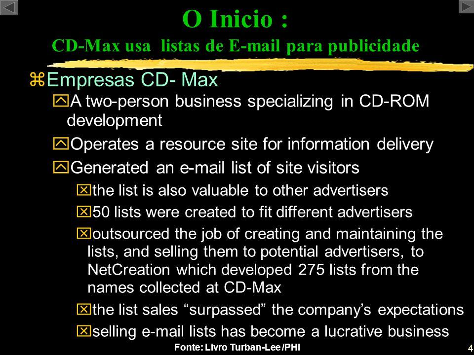 5 Fonte: Livro Turban-Lee /PHI Publicidade na Web zPublicidade é uma tentativa de disseminar informação para afetar uma transação de compra/venda zPorque Publicidade na Internet.