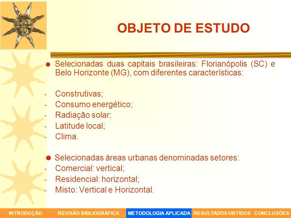 OBJETO DE ESTUDO Selecionadas duas capitais brasileiras: Florianópolis (SC) e Belo Horizonte (MG), com diferentes características: - Construtivas; - C