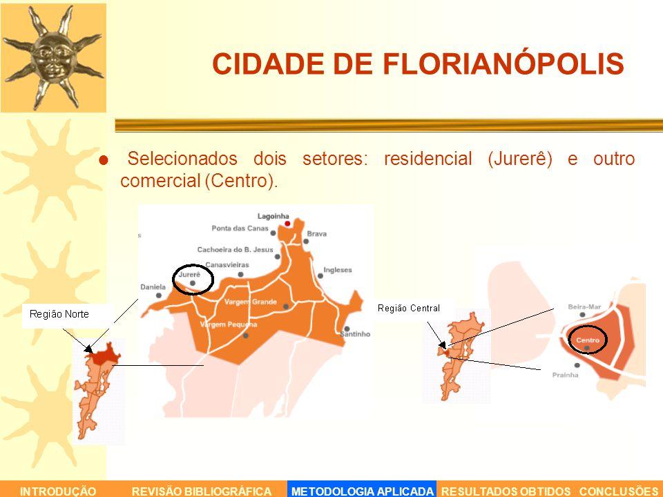 CIDADE DE FLORIANÓPOLIS Selecionados dois setores: residencial (Jurerê) e outro comercial (Centro). INTRODUÇÃORESULTADOS OBTIDOSCONCLUSÕESREVISÃO BIBL
