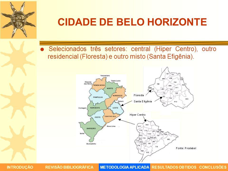CIDADE DE BELO HORIZONTE Selecionados três setores: central (Hiper Centro), outro residencial (Floresta) e outro misto (Santa Efigênia). INTRODUÇÃORES