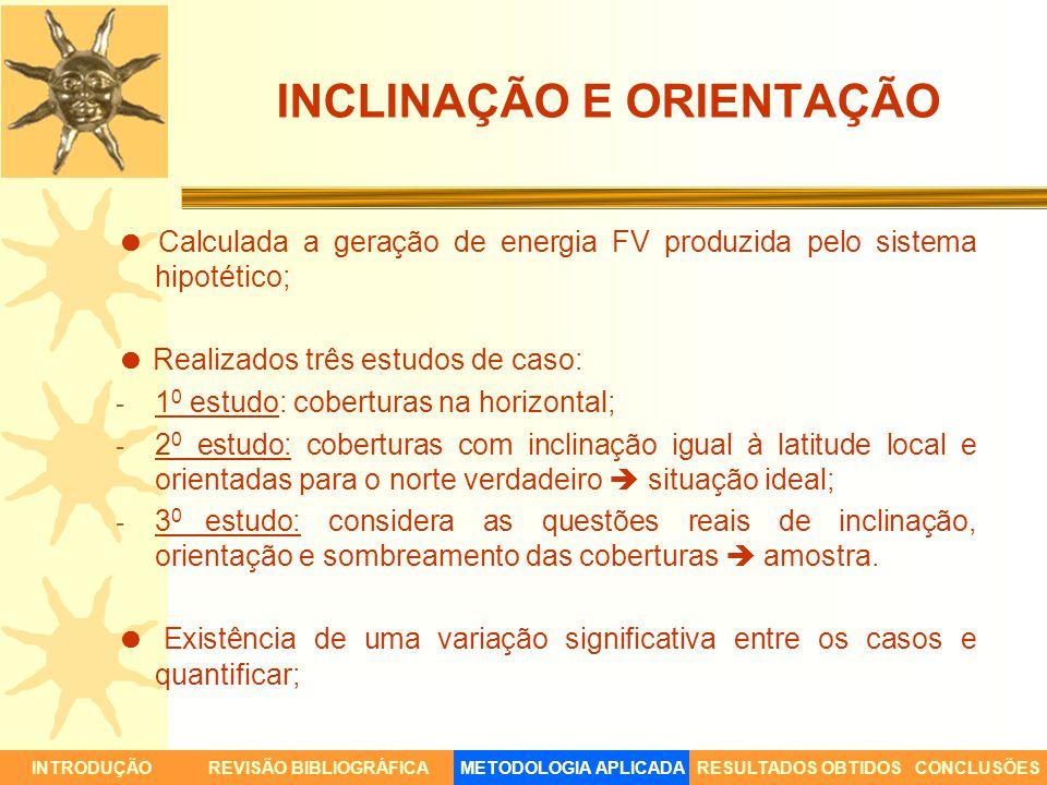 INCLINAÇÃO E ORIENTAÇÃO Calculada a geração de energia FV produzida pelo sistema hipotético; Realizados três estudos de caso: - 1 0 estudo: coberturas