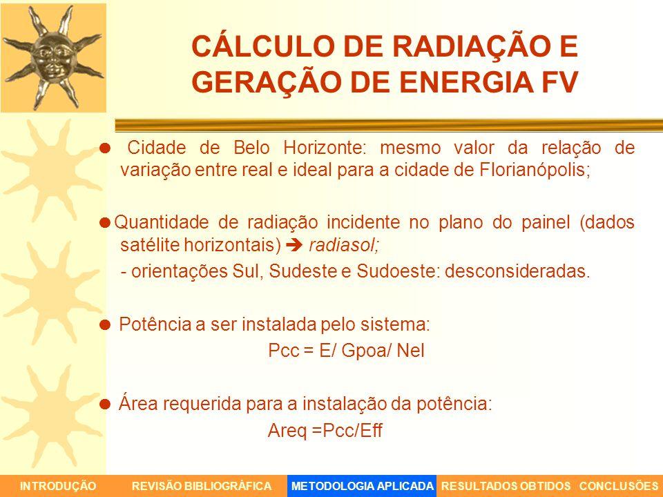 CÁLCULO DE RADIAÇÃO E GERAÇÃO DE ENERGIA FV Cidade de Belo Horizonte: mesmo valor da relação de variação entre real e ideal para a cidade de Florianóp