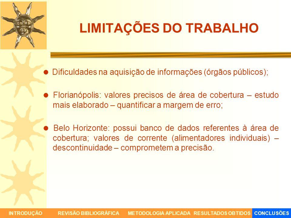 LIMITAÇÕES DO TRABALHO Dificuldades na aquisição de informações (órgãos públicos); Florianópolis: valores precisos de área de cobertura – estudo mais