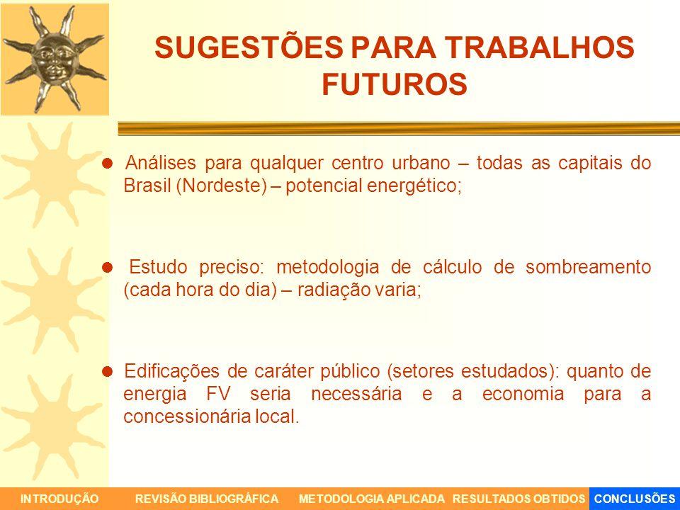 SUGESTÕES PARA TRABALHOS FUTUROS Análises para qualquer centro urbano – todas as capitais do Brasil (Nordeste) – potencial energético; Estudo preciso: