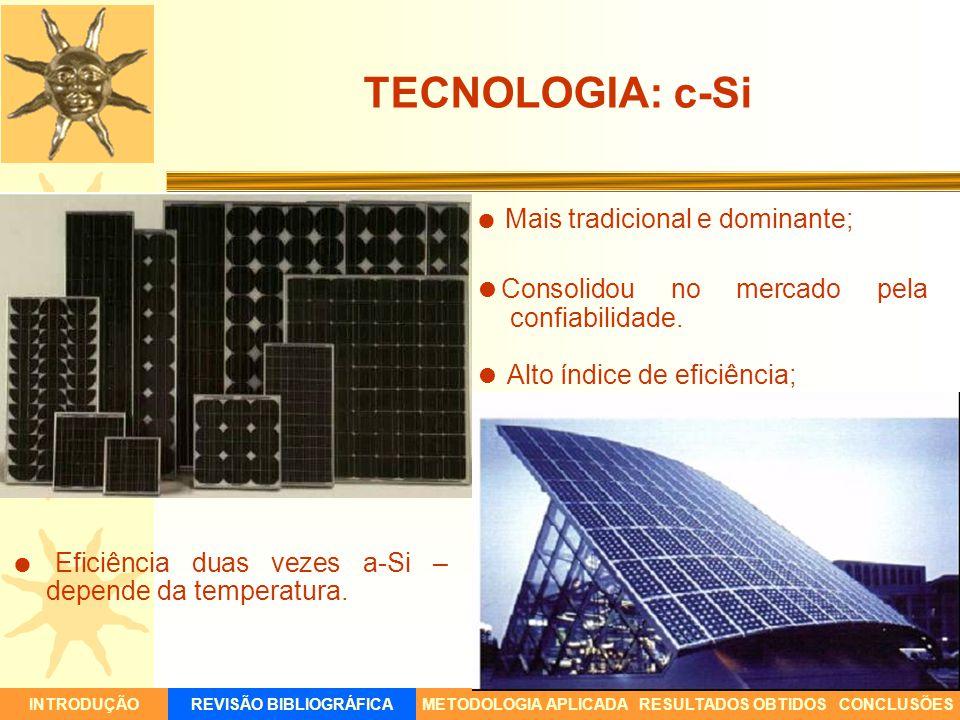 CIDADE DE BELO HORIZONTE Setor Santa Efigênia INTRODUÇÃORESULTADOS OBTIDOSCONCLUSÕESREVISÃO BIBLIOGRÁFICAMETODOLOGIA APLICADA Nível de penetração de 20%; Pico de geração FV:dia – pico da demanda: noite; Aquecimento solar:deslocaria o pico para o dia.