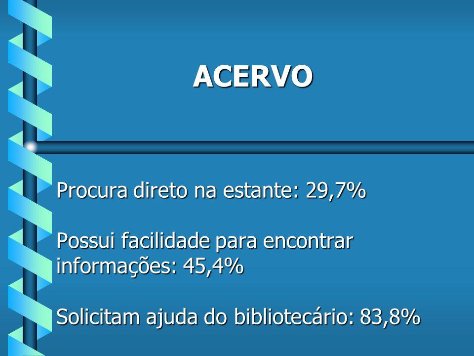 Para atender solicitação externa: 59,4% Solucionar dúvidas surgidas no horário de expediente: 51,3% Para atender solicitação interna: 40,5% Conhecimento pessoal: 37,8% PRODUTO DA BUSCA
