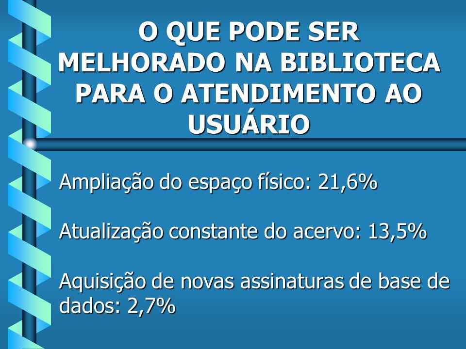 51,4% Conhecem as ferramentas 48,6% Não conhecem as ferramentas GRAU DE CONHECIMENTO EM RELAÇÃO AS FERRAMENTAS DE PESQUISA QUE A BILIOTECA POSSUI