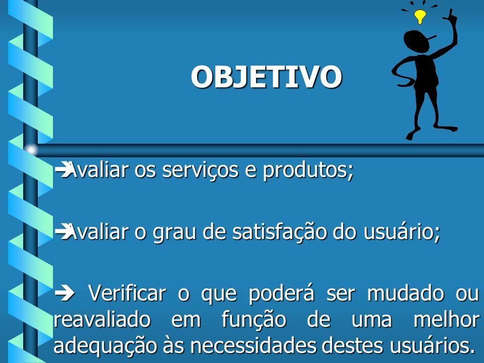 OBJETIVO èAvaliar os serviços e produtos; èAvaliar o grau de satisfação do usuário; Verificar o que poderá ser mudado ou reavaliado em função de uma melhor adequação às necessidades destes usuários.