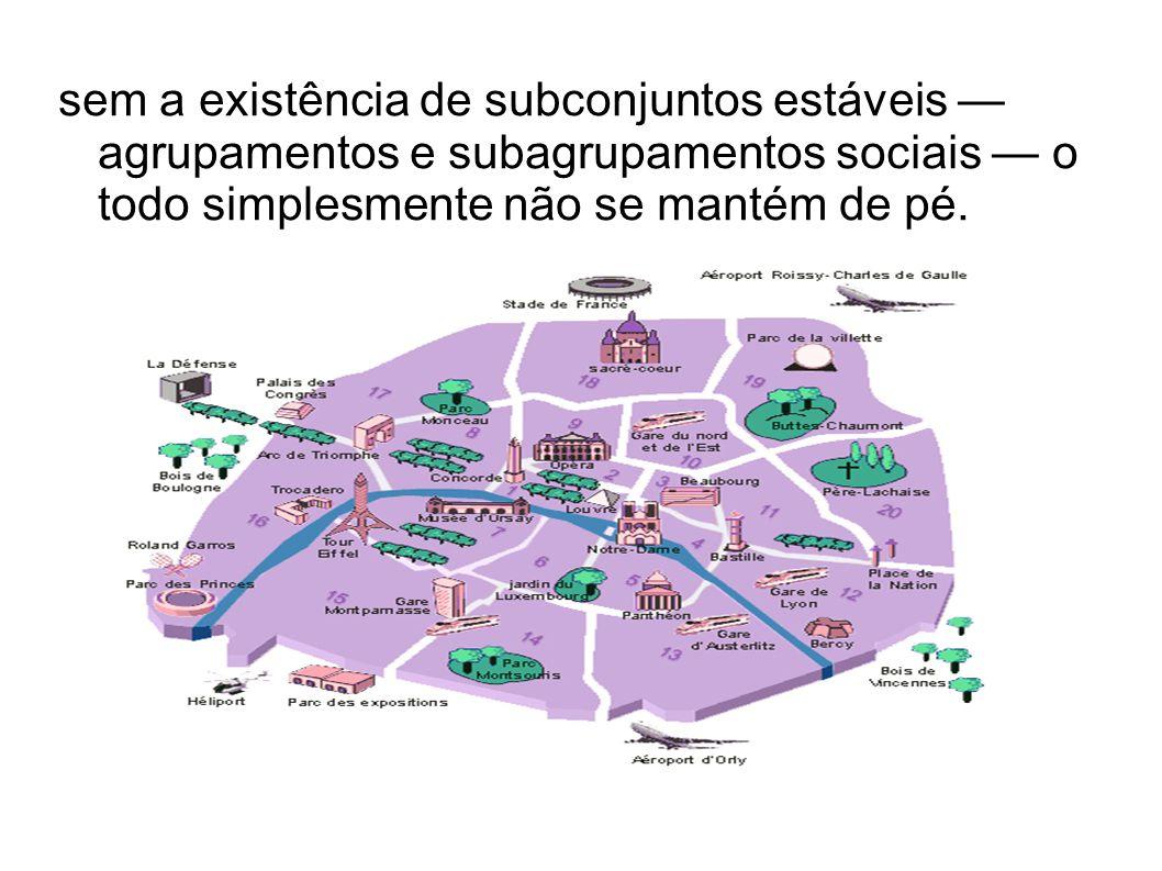 sem a existência de subconjuntos estáveis agrupamentos e subagrupamentos sociais o todo simplesmente não se mantém de pé.