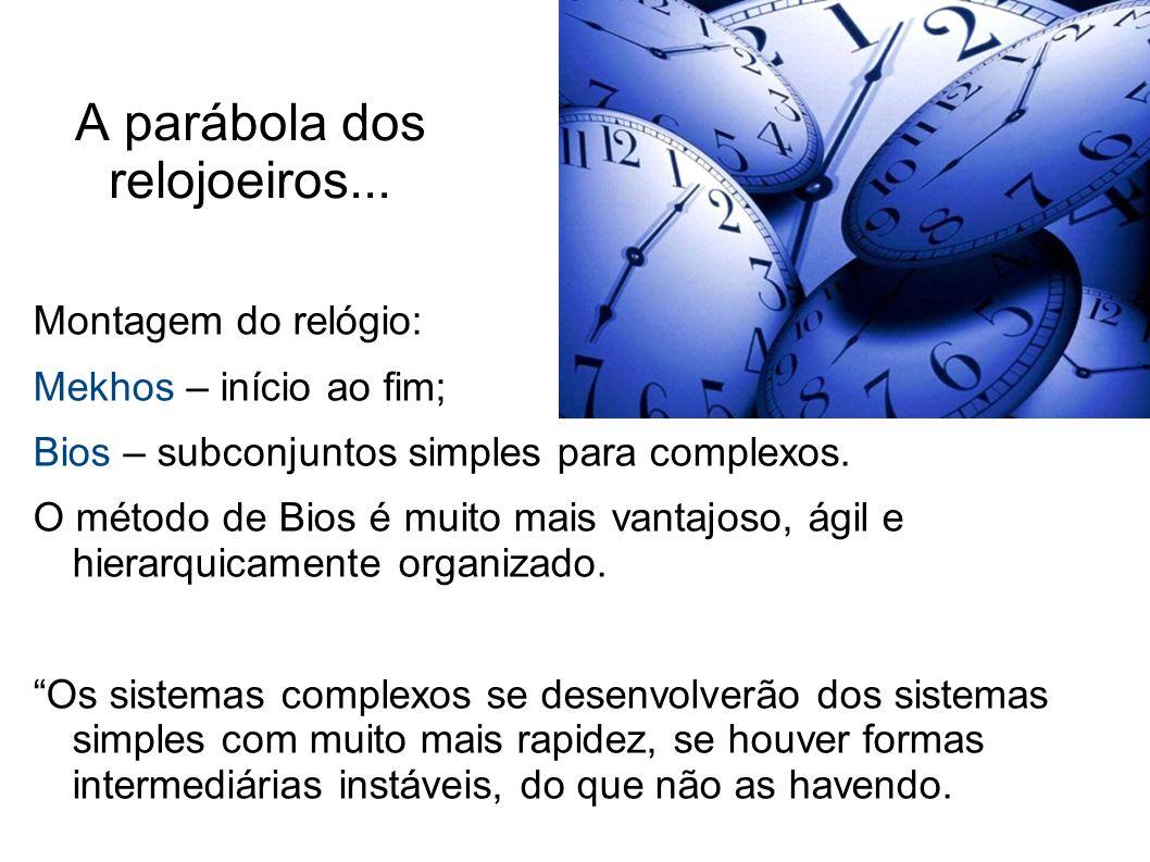 A parábola dos relojoeiros... Montagem do relógio: Mekhos – início ao fim; Bios – subconjuntos simples para complexos. O método de Bios é muito mais v