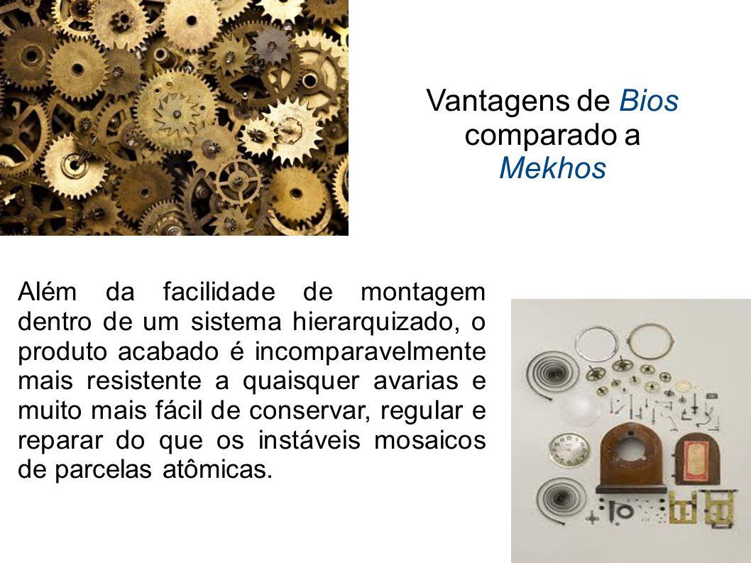 Vantagens de Bios comparado a Mekhos Além da facilidade de montagem dentro de um sistema hierarquizado, o produto acabado é incomparavelmente mais res