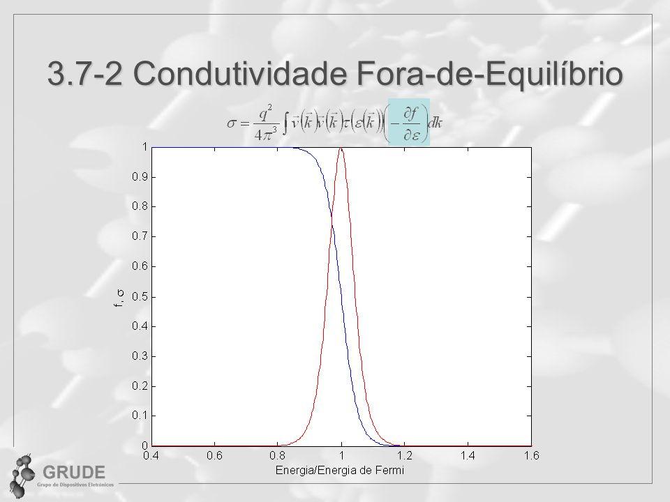 3.7-2 Condutividade Fora-de-Equilíbrio