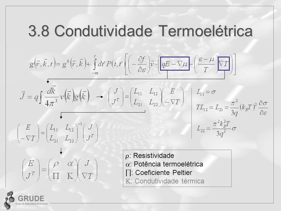 3.8 Condutividade Termoelétrica : Resistividade : Potência termoelétrica : Coeficiente Peltier : Condutividade térmica