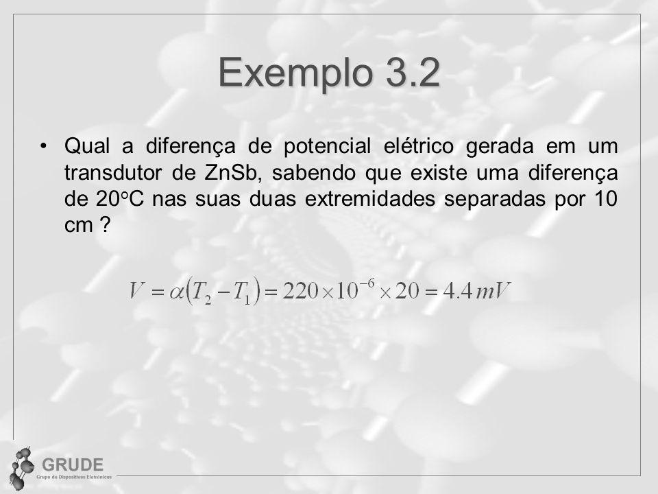 Exemplo 3.2 Qual a diferença de potencial elétrico gerada em um transdutor de ZnSb, sabendo que existe uma diferença de 20 o C nas suas duas extremidades separadas por 10 cm ?
