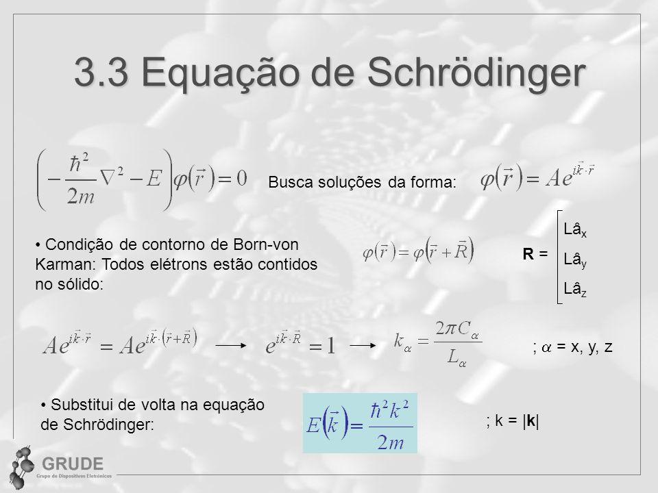 3.3 Equação de Schrödinger Condição de contorno de Born-von Karman: Todos elétrons estão contidos no sólido: Busca soluções da forma: Lâ x Lâ y Lâ z R = ; = x, y, z Substitui de volta na equação de Schrödinger: ; k = |k|