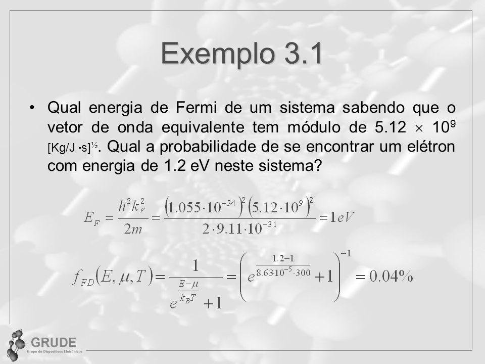 Exemplo 3.1 Qual energia de Fermi de um sistema sabendo que o vetor de onda equivalente tem módulo de 5.12 10 9 [Kg/J s] ½. Qual a probabilidade de se