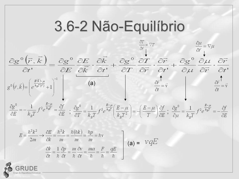 3.6-2 Não-Equilíbrio ;; (a) = (a)