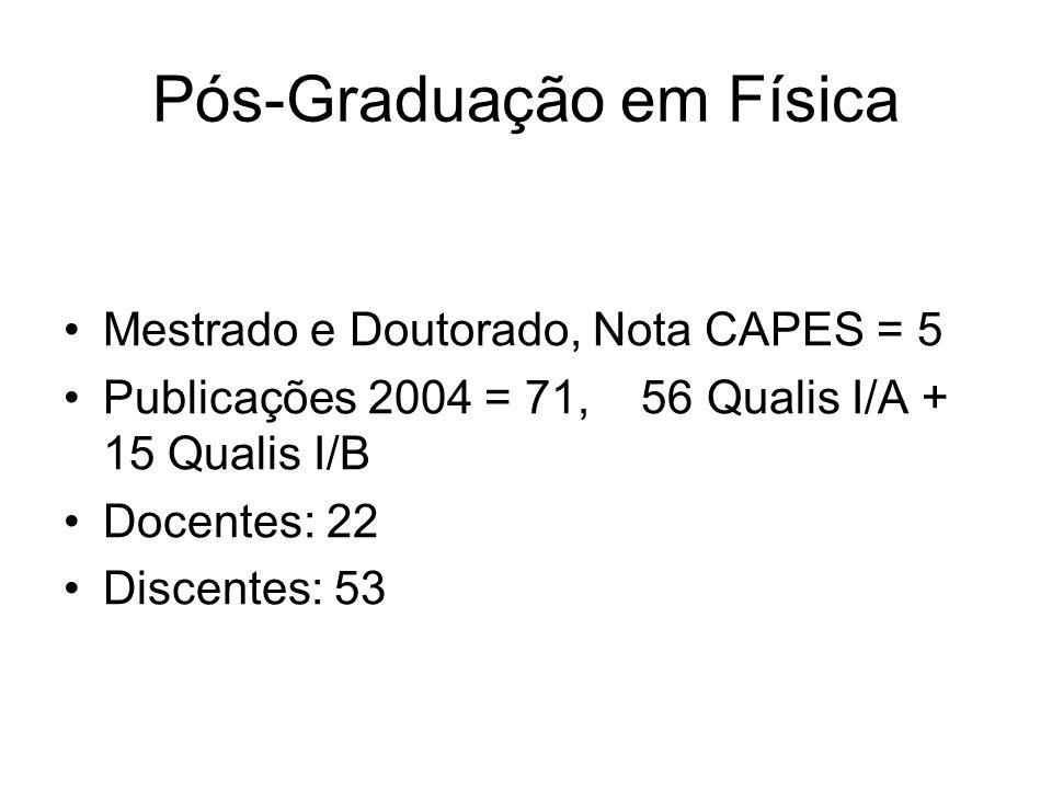 Pós-Graduação em Física Mestrado e Doutorado, Nota CAPES = 5 Publicações 2004 = 71, 56 Qualis I/A + 15 Qualis I/B Docentes: 22 Discentes: 53
